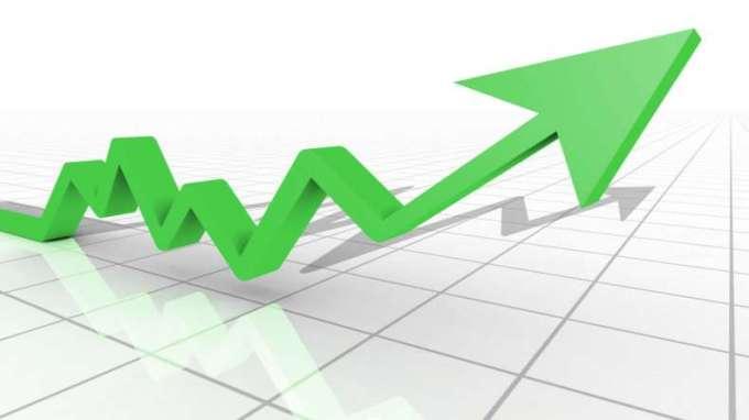 TIR-stock-market